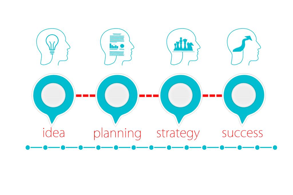 Planning Marketing Digital